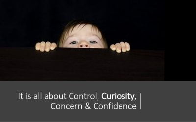 It is all about Control, Curiosity, Concern & Confidence