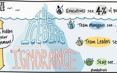 The problems hidden from senior management